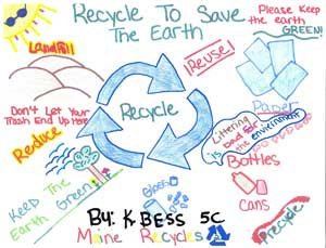 KBess-Recycling-Poster